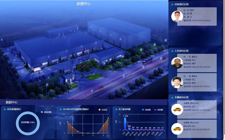 钱林智慧厂区出入安全管理系统平台软件界面